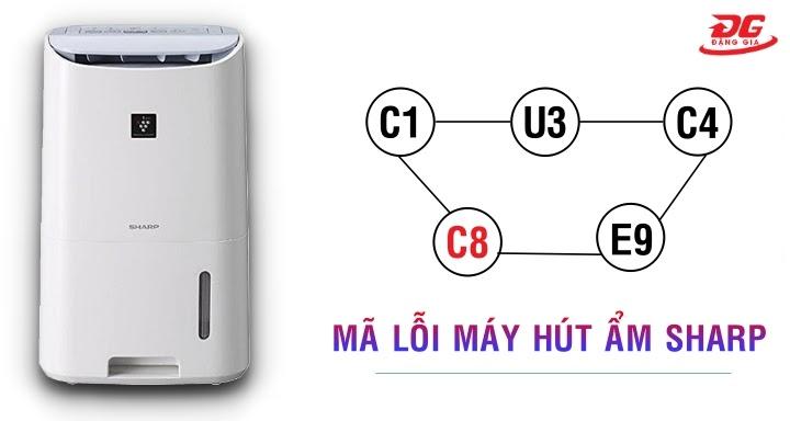 ma-loi-hu-hong-cua-may-hut-am